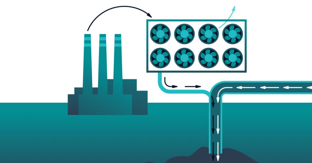 ccs carbon capture and storage